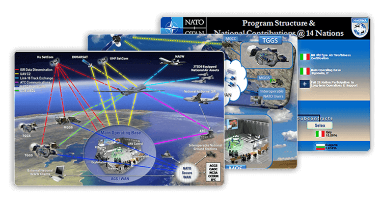 Defense Industry AGS Project Screens